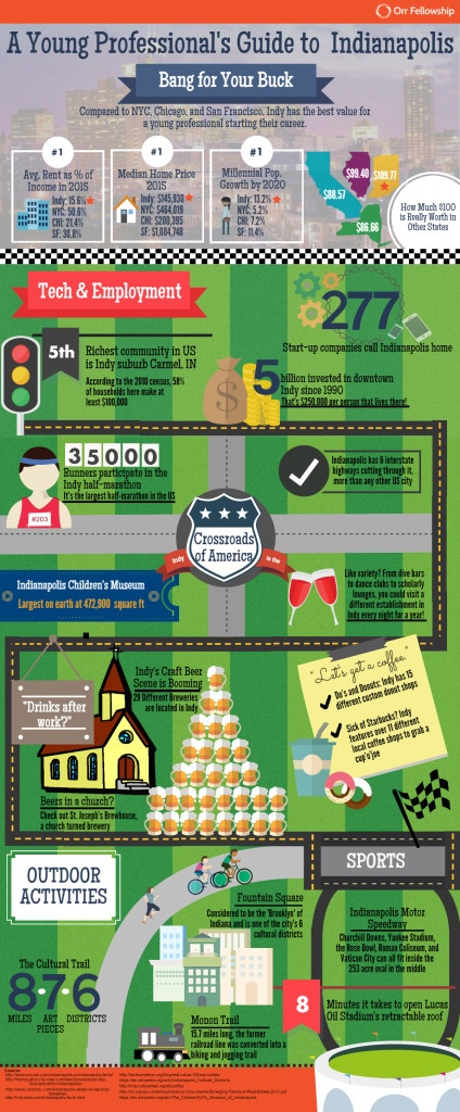 Storytelling Email Indy Infographic (1)